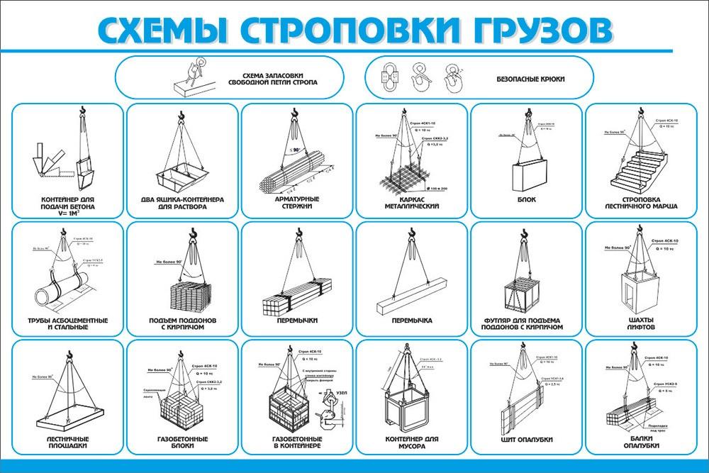 Схема страповки грузов