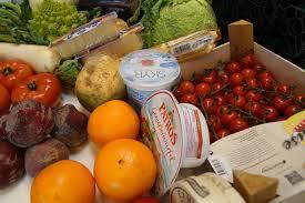 Утилизация просроченных продуктов питания